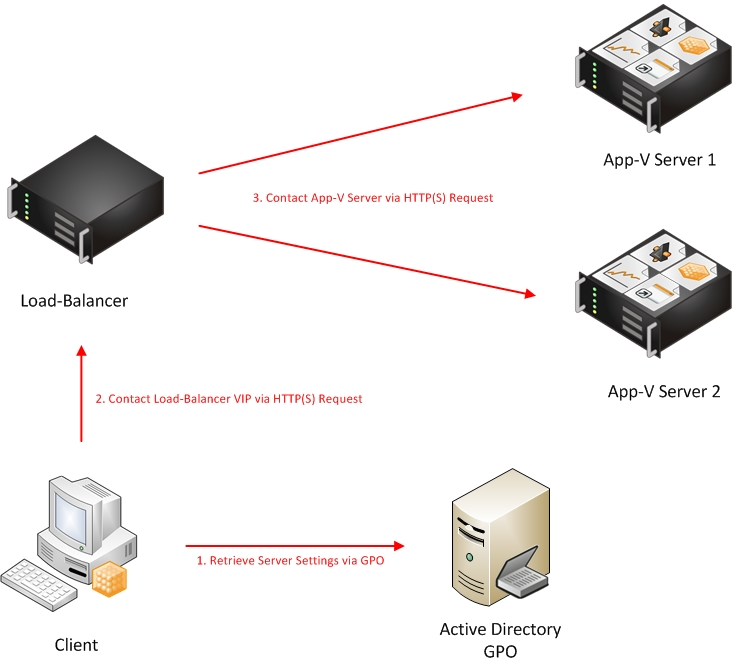 how to change server port